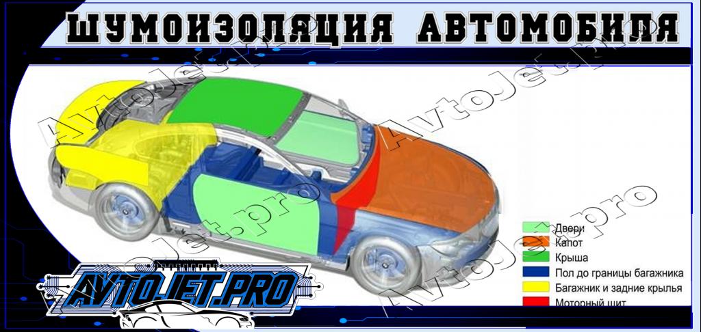 2019_Shymoizoliacia-avto_AvtoJet.pro