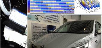Chip-Tuning автомобиля Kia Rio 2017 года