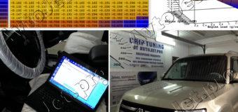 Chip-Tuning автомобиля Mitsubishi Pajero IV (V6 3.8 л)