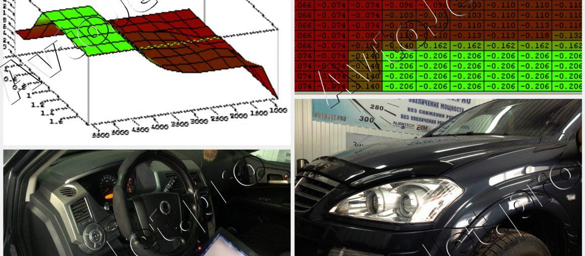 Chip-Tuning автомобиля SsangYong Kyron