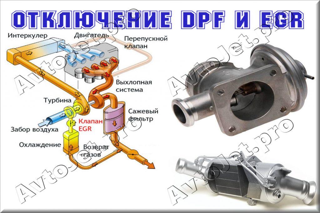 Otkluchenie_DPF_EGR_AvtoJet.pro_1