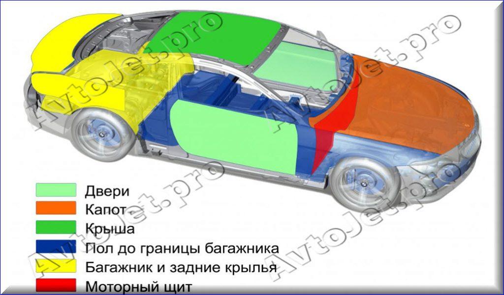 shymoizoliacia avto stoit li ekonomit_1