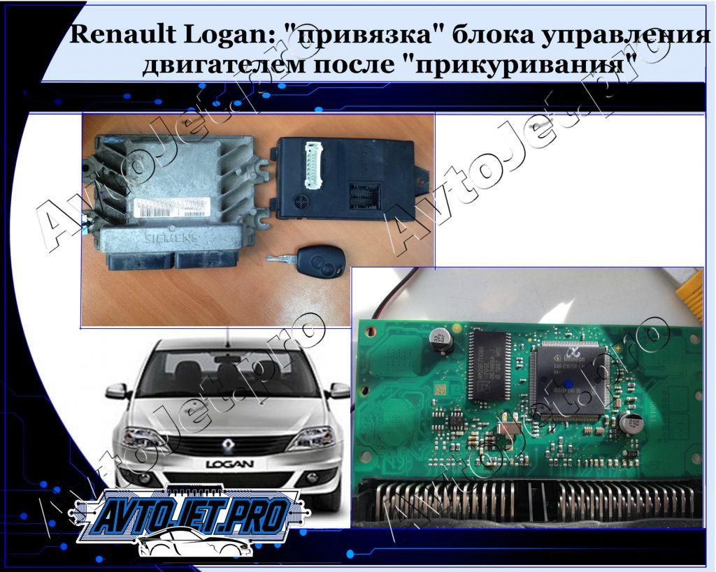Privazka bloka_Renault Logan_AvtoJet.pro