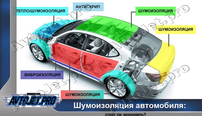 Шумоизоляция автомобиля: стоит ли экономить?