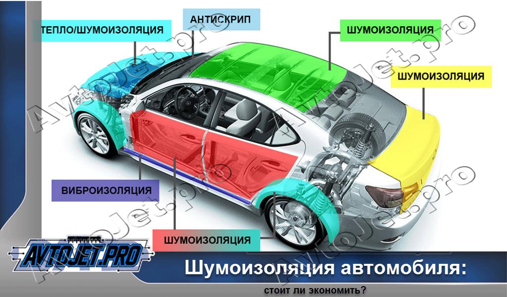 2020_AvtoJet.pro_Shymoizoliacia-avto-stoit-li-ekonomit