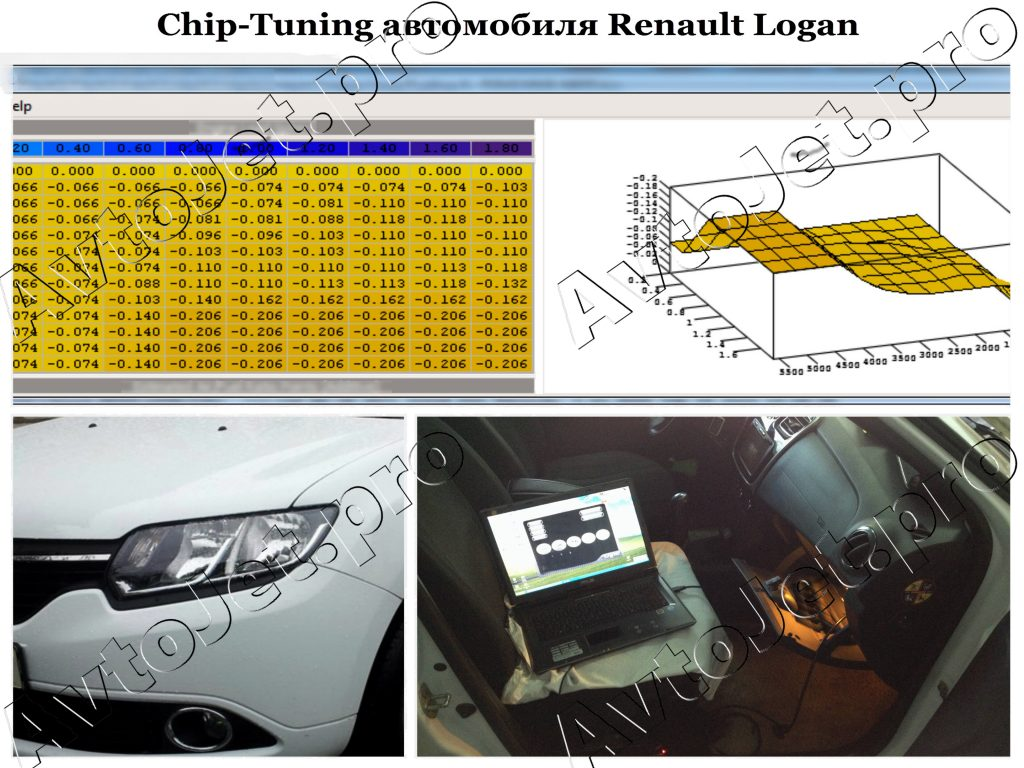 Chip-Tuning_Renault Logan_AvtoJet.pro