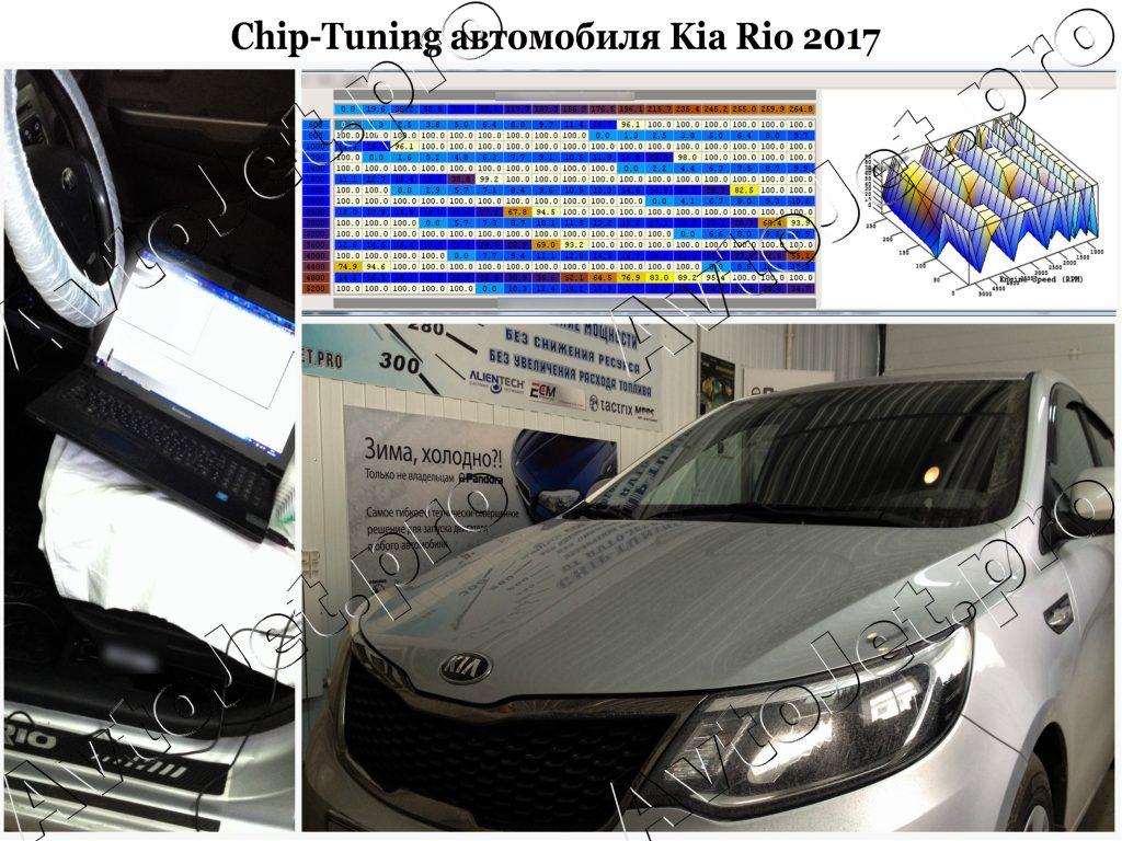 Chip-Tuning_Kia Rio 2017_AvtoJet.pro