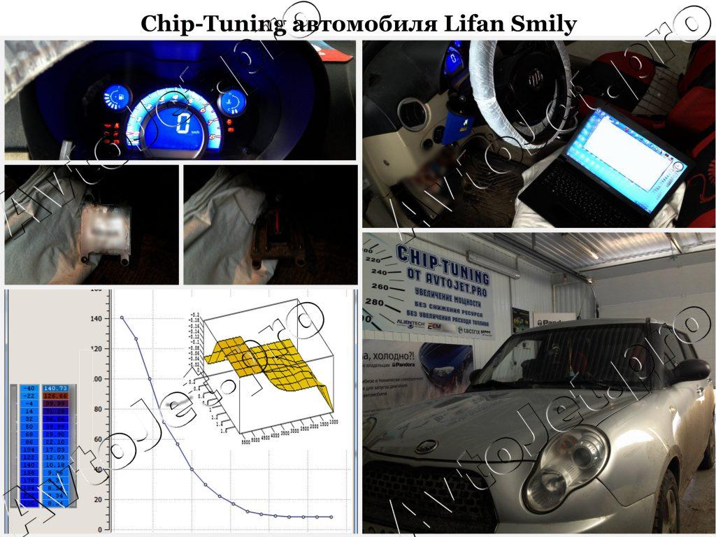 Chip-Tuning_Lifan Smily_AvtoJet.pro