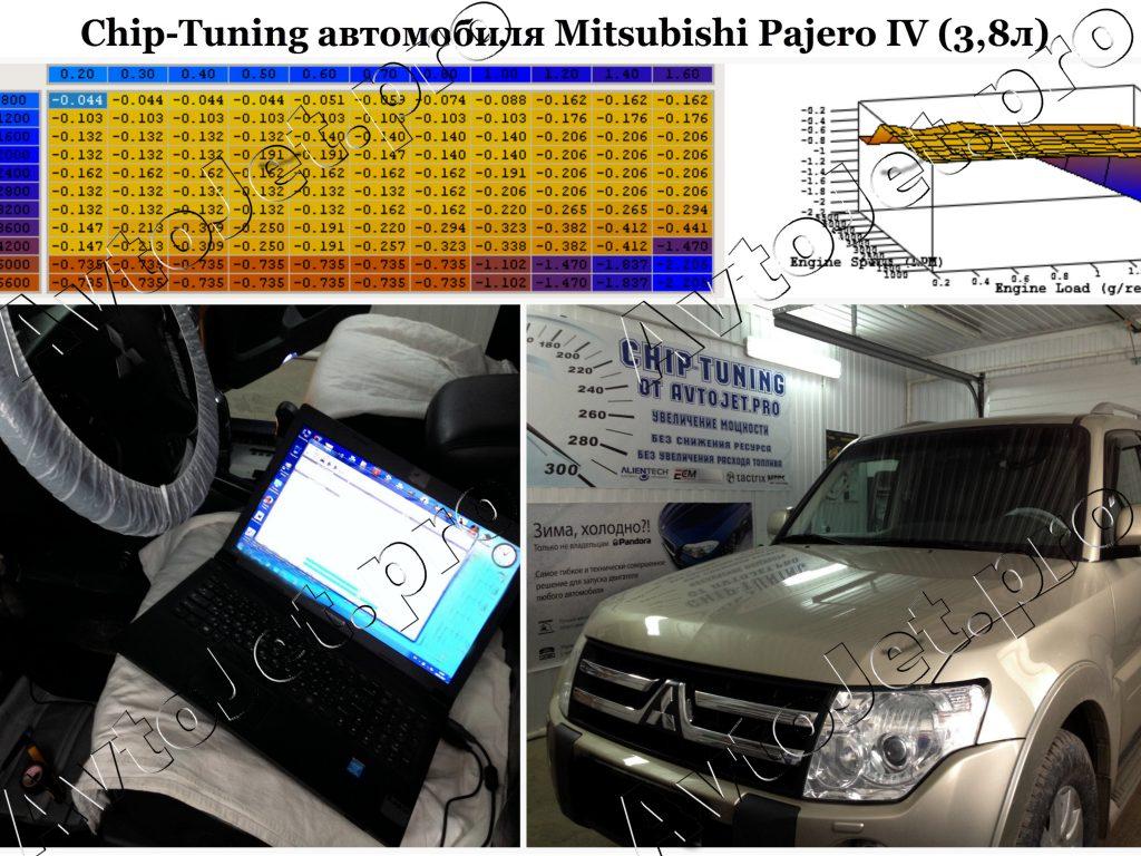 Chip-Tuning_Mitsubishi Pajero_AvtoJet.pro