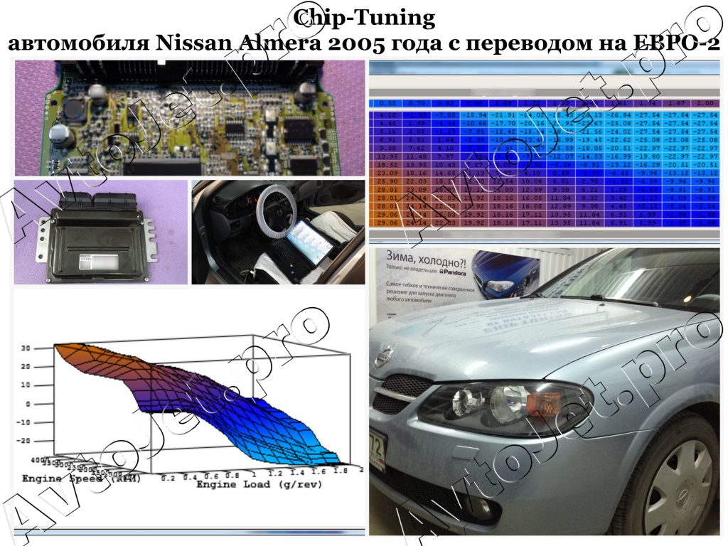 Chip-Tuning_Nissan Almera 2005 год_AvtoJet.pro