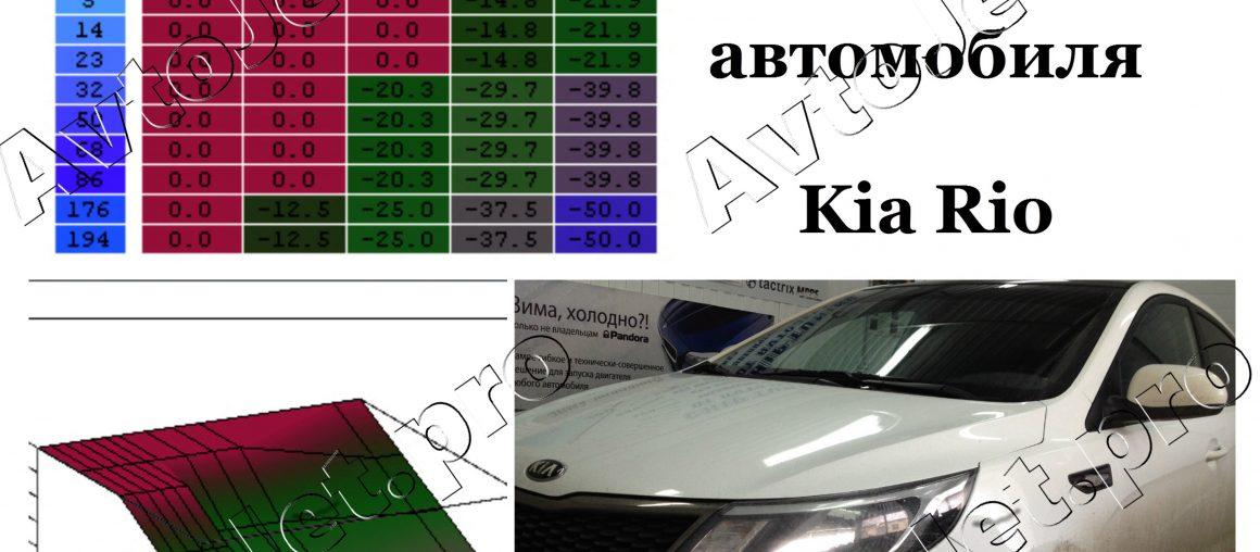 Chip-Tuning автомобиля Kia Rio